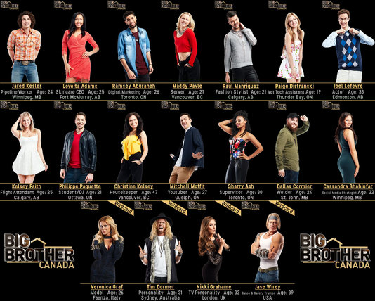 Big Brother Canada 4: (9 DVD Set) 2016 TV Series